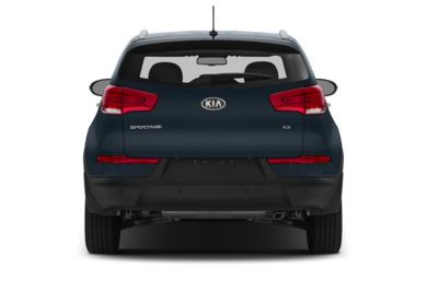 Rear Profile  2015 Kia Sportage