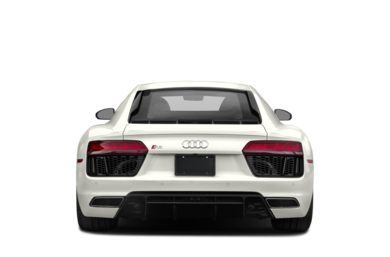Rear Profile  2017 Audi R8