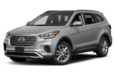 See 2017 Hyundai Santa Fe Color Options Carsdirect
