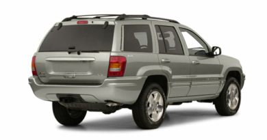 3/4 Rear Glamour  2001 Jeep Grand Cherokee