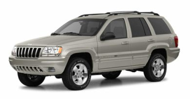 3/4 Front Glamour 2002 Jeep Grand Cherokee