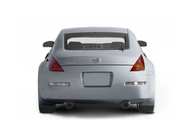 Rear Profile  2004 Nissan 350Z