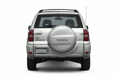 Rear Profile  2004 Toyota RAV4