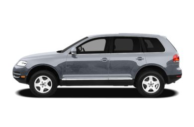 90 Degree Profile 2004 Volkswagen Touareg