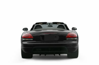 Rear Profile  2006 Dodge Viper