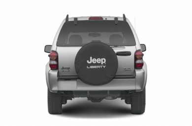 Rear Profile  2007 Jeep Liberty
