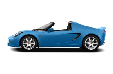 90 Degree Profile 2007 Lotus Elise