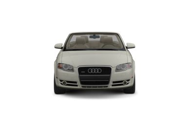 Surround Front Profile  2008 Audi A4