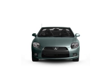 Surround Front Profile  2009 Mitsubishi Eclipse Spyder