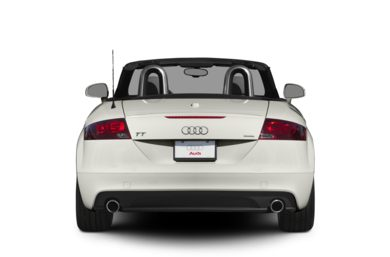 Rear Profile  2012 Audi TT