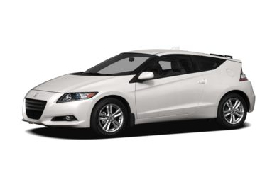 Surround Front Profile  2012 Honda CR-Z
