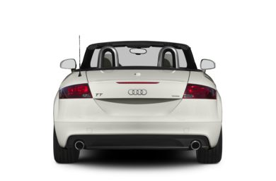 Rear Profile  2013 Audi TT