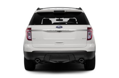 Rear Profile  2013 Ford Explorer
