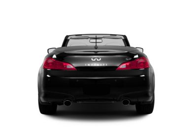 Rear Profile  2013 Infiniti G37 Convertible