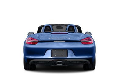Rear Profile  2014 Porsche Boxster
