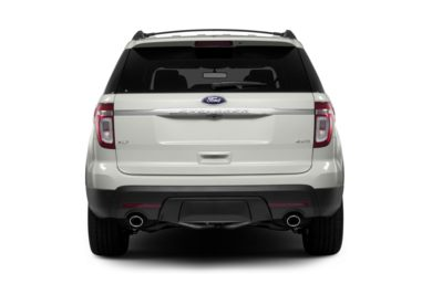 Rear Profile  2014 Ford Explorer