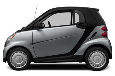 90 Degree Profile 2014 smart fortwo