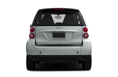 Rear Profile  2014 smart fortwo