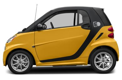 90 Degree Profile 2014 smart fortwo electric drive