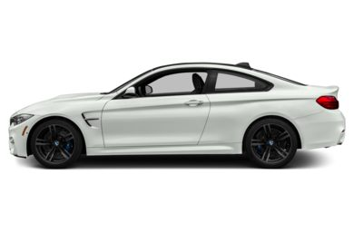 90 Degree Profile 2017 BMW M4