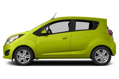 90 Degree Profile 2015 Chevrolet Spark