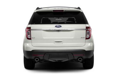 Rear Profile  2015 Ford Explorer