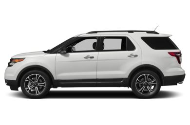 90 degree profile 2015 ford explorer - New 2015 Ford Explorer Black Color
