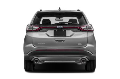 Rear Profile  2015 Ford Edge