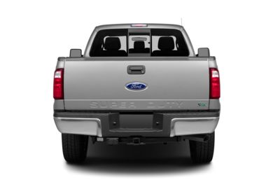 Rear Profile  2015 Ford F-250