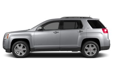 90 Degree Profile 2015 GMC Terrain