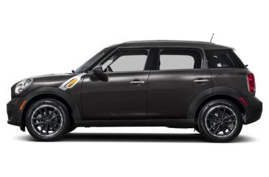 90 Degree Profile 2015 MINI Countryman