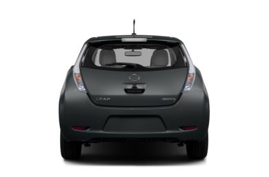Rear Profile  2015 Nissan LEAF