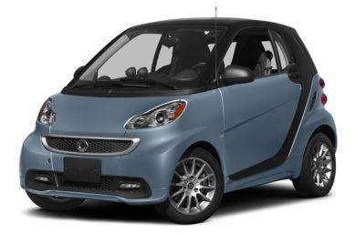 3/4 Front Glamour 2015 smart fortwo