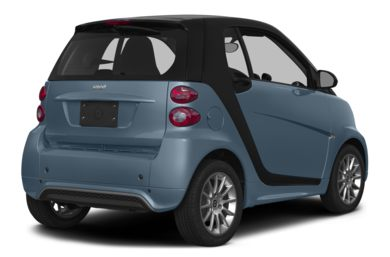 3/4 Rear Glamour  2015 smart fortwo
