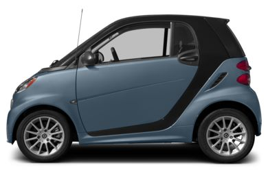 90 Degree Profile 2015 smart fortwo