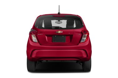 Rear Profile  2017 Chevrolet Spark