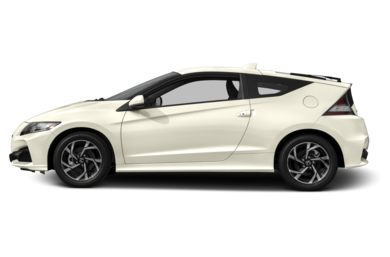 90 Degree Profile 2016 Honda CR-Z