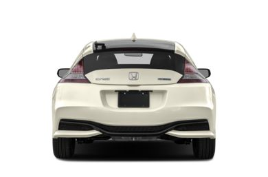 Rear Profile  2016 Honda CR-Z