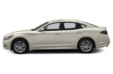90 Degree Profile 2017 INFINITI Q70h