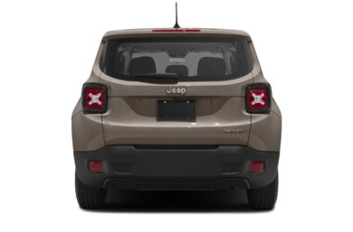 Rear Profile  2017 Jeep Renegade