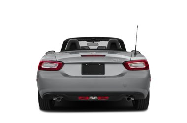 Rear Profile  2017 FIAT 124 Spider