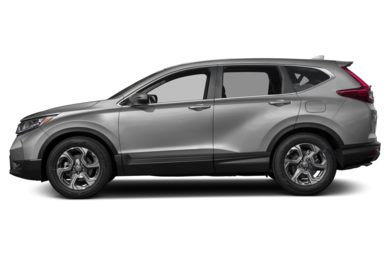 90 Degree Profile 2017 Honda CR-V