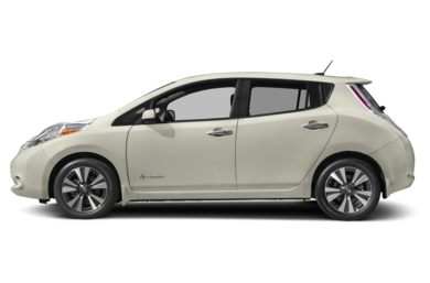 90 Degree Profile 2017 Nissan LEAF