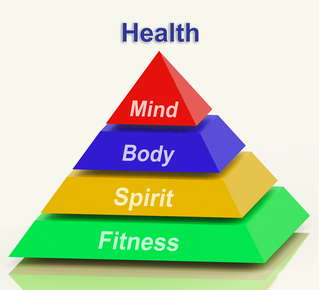 image of health pyramid.
