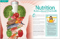 Nutrition and Oral Health - Dear Doctor Magazine