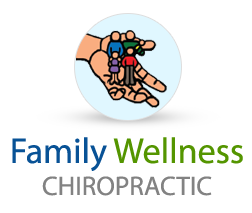 Family Wellness Chiropractic Care Logo