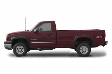 see 2003 chevrolet silverado 2500hd color options carsdirect. Black Bedroom Furniture Sets. Home Design Ideas