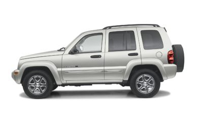 2003 jeep liberty styles features highlights. Black Bedroom Furniture Sets. Home Design Ideas