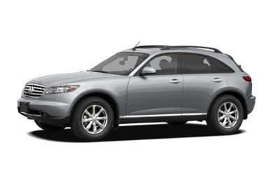 2008 infiniti fx35 specs safety rating mpg carsdirect. Black Bedroom Furniture Sets. Home Design Ideas