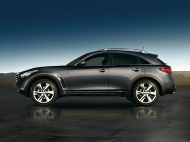 See 2013 Infiniti Fx50 Color Options Carsdirect